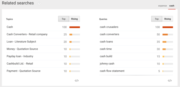 cash search terms in south africa