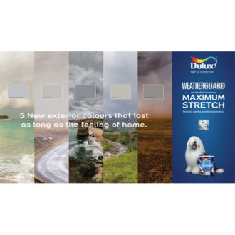 Win one of three Dulux hampers, valued at R1000 each.
